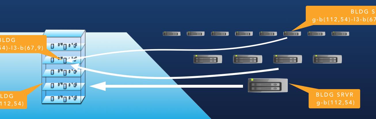 Building servers