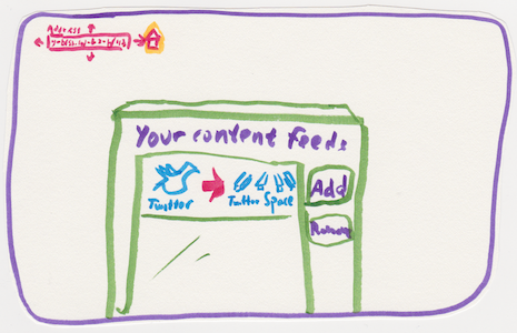 11 - Content feeds machine with 1 content feed